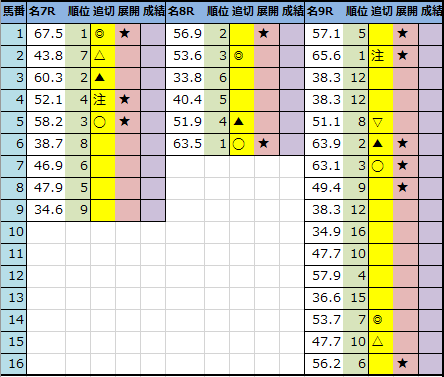 f:id:onix-oniku:20210205204439p:plain