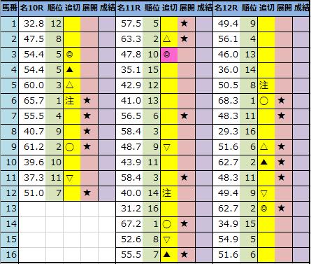 f:id:onix-oniku:20210205204512p:plain
