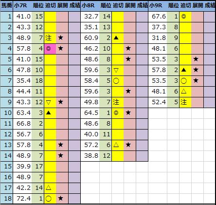 f:id:onix-oniku:20210205204546p:plain