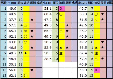 f:id:onix-oniku:20210205204635p:plain