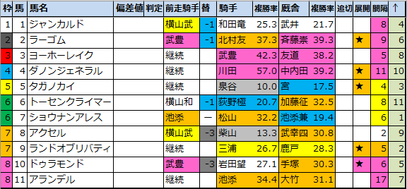 f:id:onix-oniku:20210205211211p:plain
