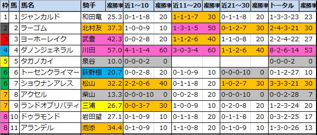 f:id:onix-oniku:20210206094721p:plain