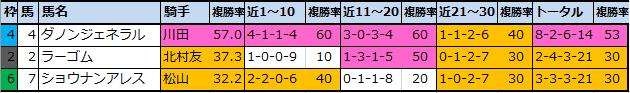 f:id:onix-oniku:20210206094810p:plain