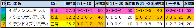 f:id:onix-oniku:20210206094944p:plain
