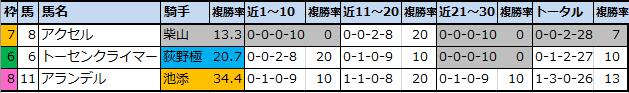 f:id:onix-oniku:20210206095411p:plain