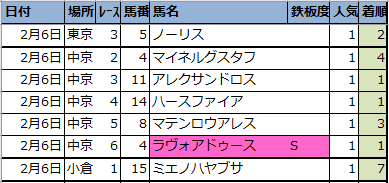 f:id:onix-oniku:20210206135457p:plain