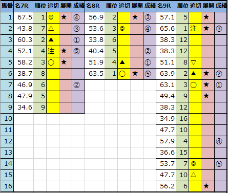f:id:onix-oniku:20210206143554p:plain