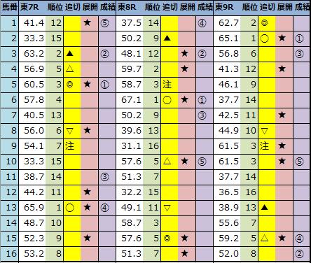 f:id:onix-oniku:20210206144550p:plain