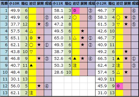 f:id:onix-oniku:20210206161139p:plain
