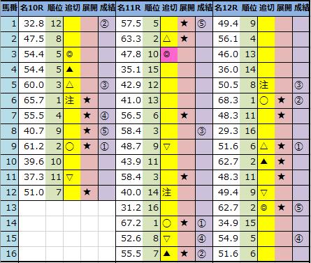 f:id:onix-oniku:20210206161957p:plain