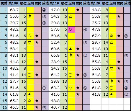 f:id:onix-oniku:20210206163516p:plain