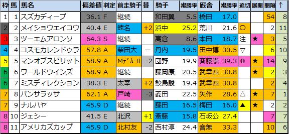 f:id:onix-oniku:20210206173313p:plain