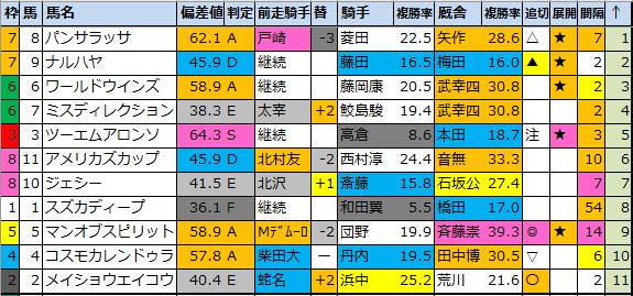 f:id:onix-oniku:20210206173750p:plain