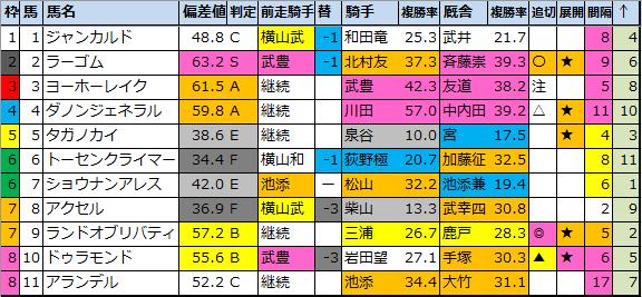 f:id:onix-oniku:20210206175724p:plain