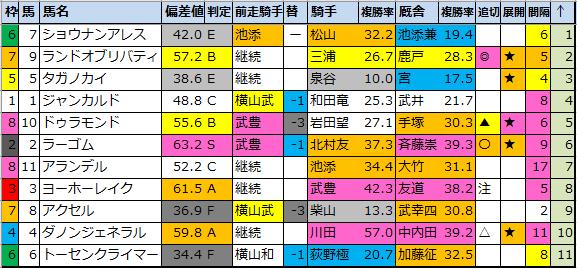 f:id:onix-oniku:20210206180748p:plain
