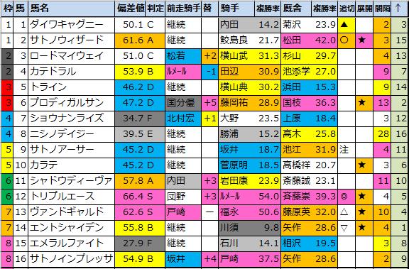 f:id:onix-oniku:20210206183223p:plain