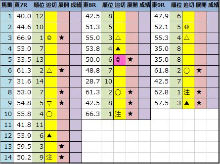 f:id:onix-oniku:20210206194328p:plain