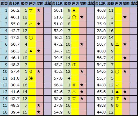 f:id:onix-oniku:20210206194400p:plain