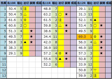f:id:onix-oniku:20210206194504p:plain