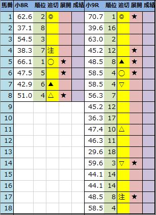 f:id:onix-oniku:20210206194538p:plain