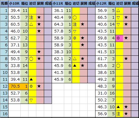 f:id:onix-oniku:20210206194607p:plain