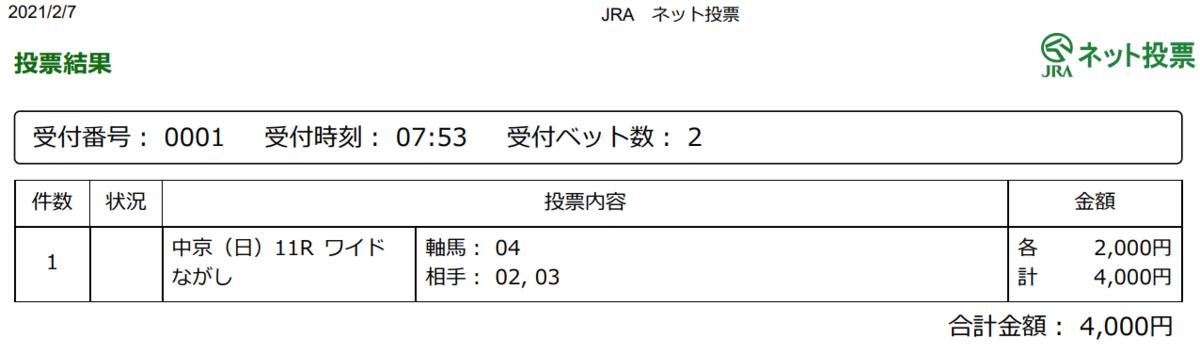 f:id:onix-oniku:20210207075509p:plain