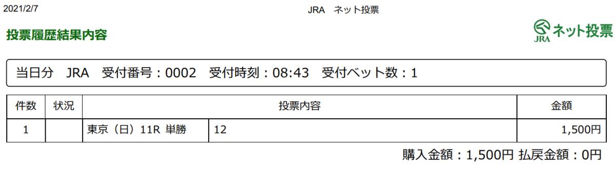 f:id:onix-oniku:20210207084536p:plain