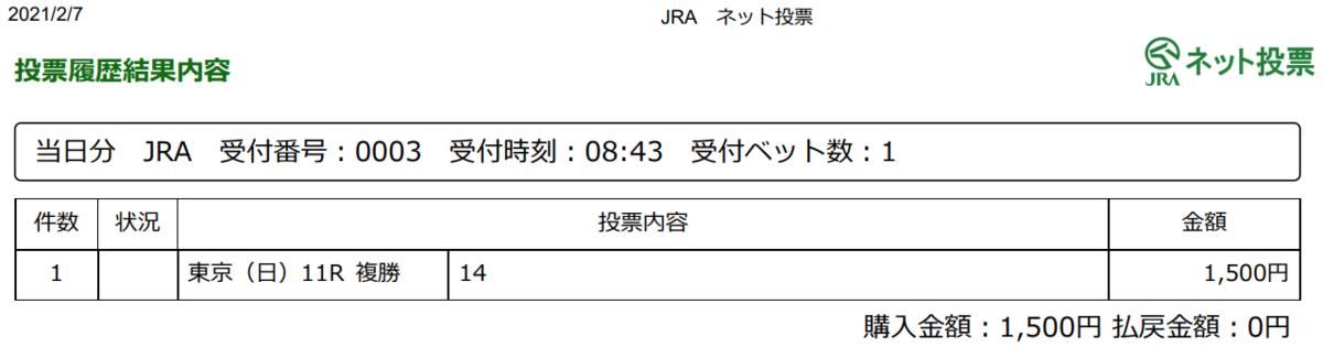 f:id:onix-oniku:20210207084649p:plain
