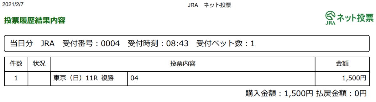 f:id:onix-oniku:20210207084800p:plain