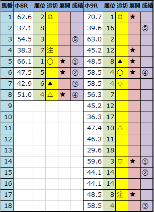 f:id:onix-oniku:20210207142657p:plain