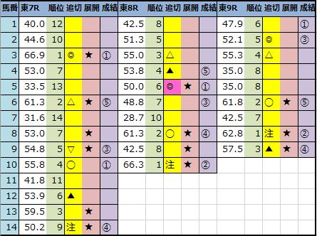 f:id:onix-oniku:20210207144711p:plain