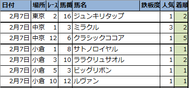 f:id:onix-oniku:20210207162351p:plain