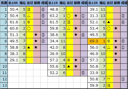 f:id:onix-oniku:20210207162517p:plain