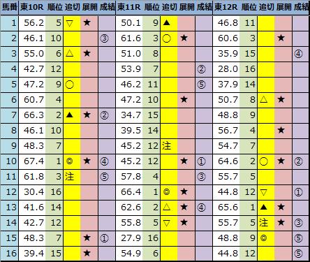 f:id:onix-oniku:20210207163835p:plain