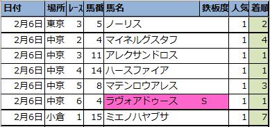 f:id:onix-oniku:20210208134843p:plain