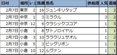 f:id:onix-oniku:20210208134857p:plain