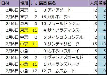 f:id:onix-oniku:20210208140218p:plain
