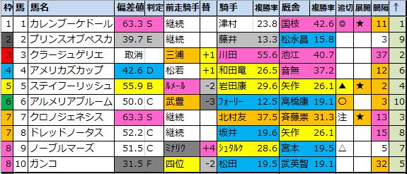 f:id:onix-oniku:20210208165237p:plain