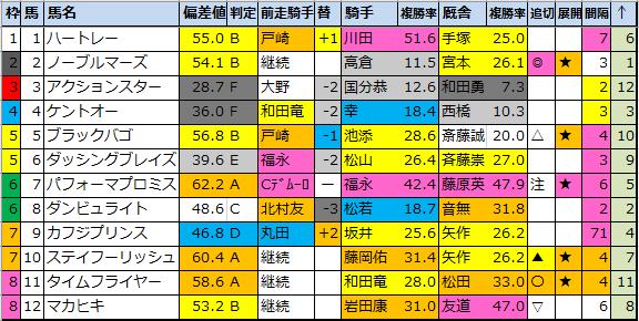 f:id:onix-oniku:20210208165312p:plain