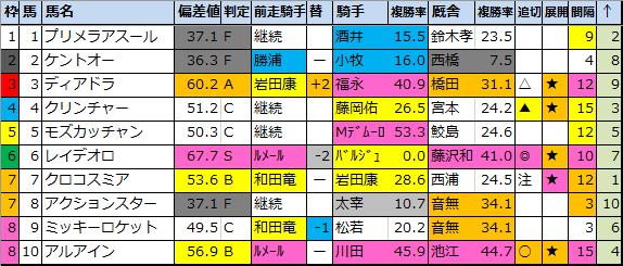 f:id:onix-oniku:20210208165345p:plain