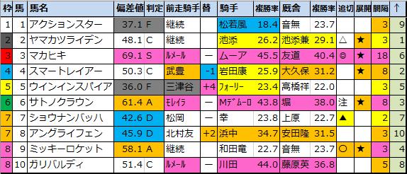 f:id:onix-oniku:20210208165453p:plain