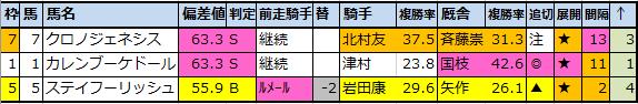 f:id:onix-oniku:20210208171239p:plain