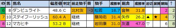 f:id:onix-oniku:20210208171330p:plain