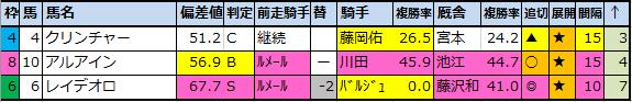 f:id:onix-oniku:20210208171440p:plain