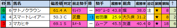 f:id:onix-oniku:20210208171526p:plain