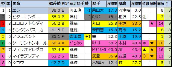 f:id:onix-oniku:20210208195825p:plain