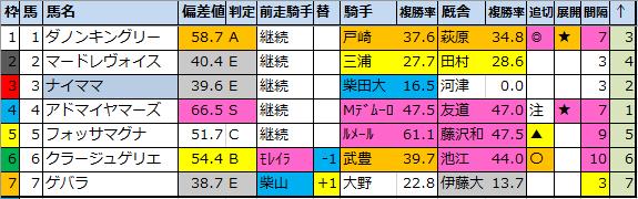 f:id:onix-oniku:20210208195857p:plain