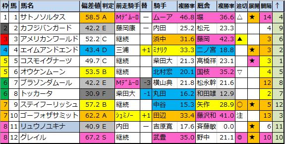 f:id:onix-oniku:20210208195946p:plain