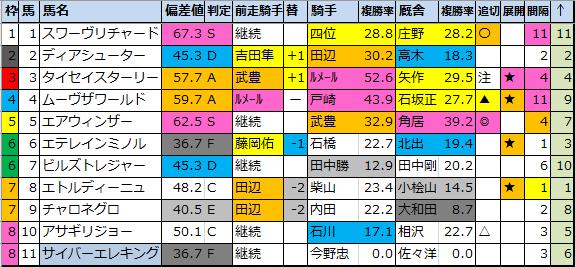 f:id:onix-oniku:20210208200020p:plain