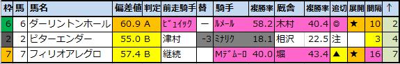 f:id:onix-oniku:20210208201748p:plain